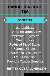 roasted dandelion root tea benefits
